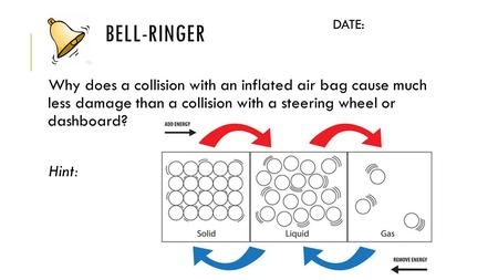 Bell-Ringer DATE: Why does a collision with an inflated air bag cause much less damage than a collision with a steering wheel or dashboard? Hint: Gases.