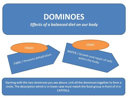 WATER / Growth and repair of cells within the body. START FIBRE / Prevents dehydration FINISH DOMINOES Effects of a balanced diet on our body Starting.