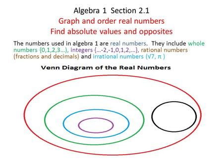 Algebra 1 Section 2.1 Graph and order real numbers Find absolute values and opposites The numbers used in algebra 1 are real numbers. They include whole.