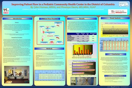 Methods Trend Analysis Improving Patient Flow in a Pediatric Community Health Center in the District of Columbia By: John Norman, MHSA, and Rhonique Harris,