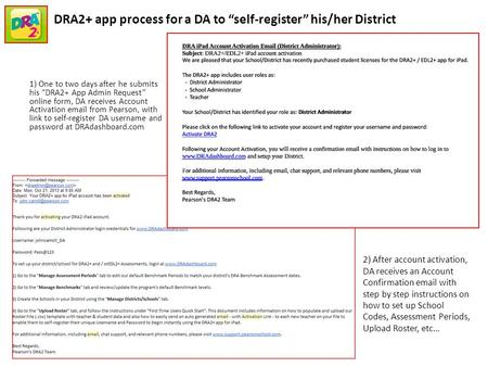 "1) One to two days after he submits his ""DRA2+ App Admin Request"" online form, DA receives Account Activation email from Pearson, with link to self-register."