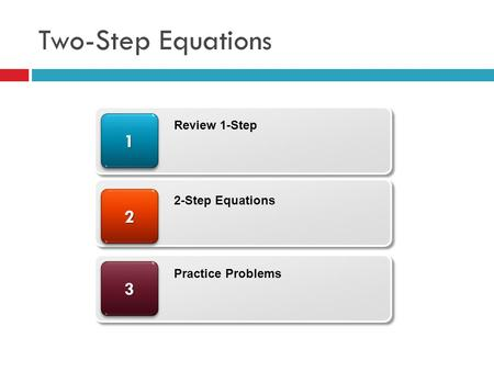 Two-Step Equations 33 22 11 Review 1-Step 2-Step Equations Practice Problems.