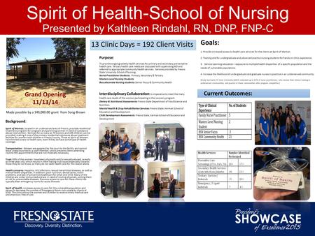 Spirit of Health-School of Nursing Presented by Kathleen Rindahl, RN, DNP, FNP-C 13 Clinic Days = 192 Client Visits Background: Spirit of Woman, located.