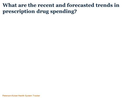 Peterson-Kaiser Health System Tracker What are the recent and forecasted trends in prescription drug spending?