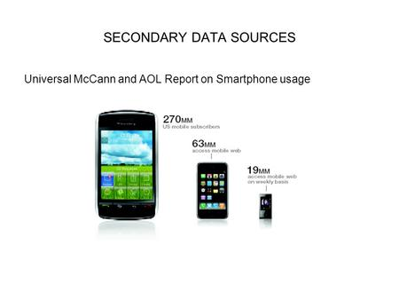 SECONDARY DATA SOURCES Universal McCann and AOL Report on Smartphone usage.