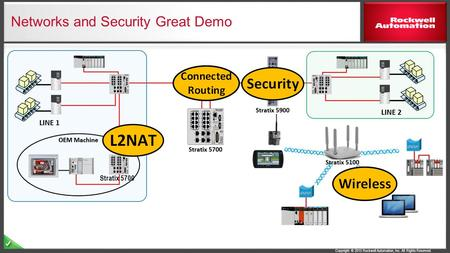 Networks and Security Great Demo