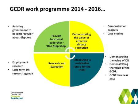 GCDR work programme 2014 - 2016… Provide functional leadership – 'One Stop Shop' Demonstrating the value of effective dispute resolution Establishing a.