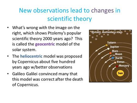 New observations lead to changes in scientific theory What's wrong with the image on the right, which shows Ptolemy's popular scientific theory 2000 years.