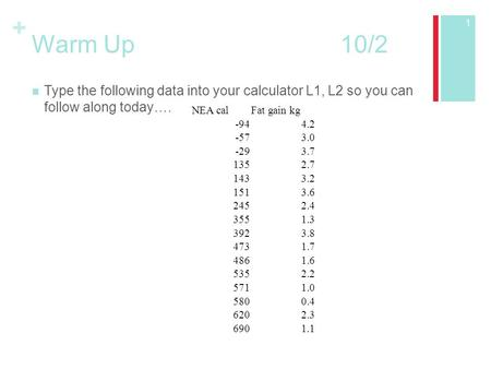 + Warm Up 10/2 Type the following data into your calculator L1, L2 so you can follow along today…. 1 NEA calFat gain kg -944.2 -573.0 -293.7 1352.7 1433.2.