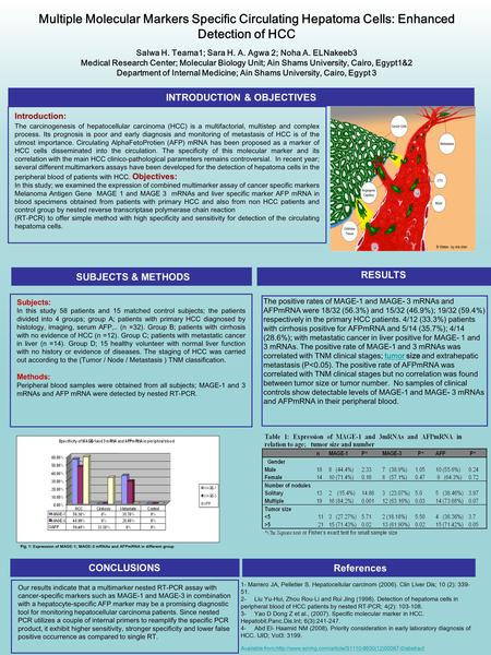 INTRODUCTION & OBJECTIVES Introduction: The carcinogenesis of hepatocellular carcinoma (HCC) is a multifactorial, multistep and complex process. Its prognosis.
