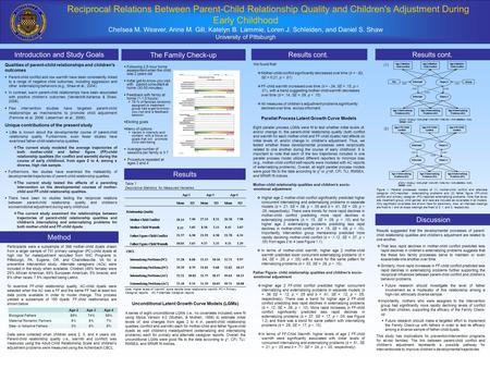 Reciprocal Relations Between Parent-Child Relationship Quality and Children's Adjustment During Early Childhood Chelsea M. Weaver, Anne M. Gill, Katelyn.