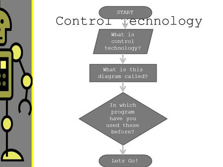 Control Technology START What is control technology? What is this diagram called? In which program have you used these before? Lets Go!