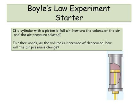 Boyle's Law Experiment Starter If a cylinder with a piston is full air, how are the volume of the air and the air pressure related? In other words, as.