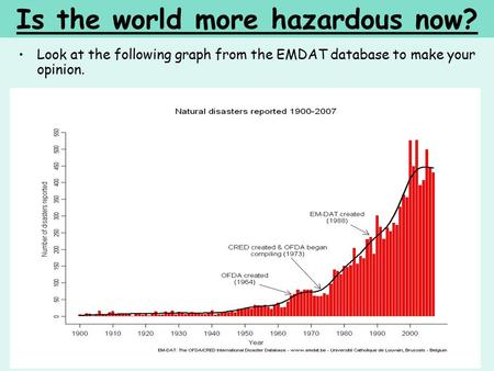 Is the world more hazardous now? Look at the following graph from the EMDAT database to make your opinion.