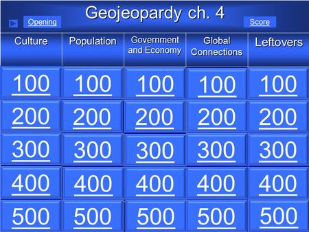 Geojeopardy ch. 4 CulturePopulation Government and Economy Global Connections Leftovers 100 200 300 400 500 Score Opening.