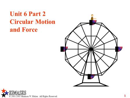 © 2001-2005 Shannon W. Helzer. All Rights Reserved. 1 Unit 6 Part 2 Circular Motion and Force.