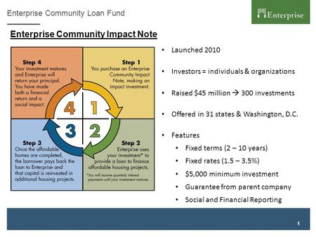 1 Enterprise Community Loan Fund Launched 2010 Investors = individuals & organizations Raised $45 million  300 investments Offered in 31 states & Washington,