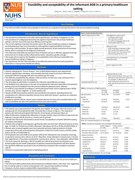 Feasibility and acceptability of the informant AD8 in a primary healthcare setting Dong, YH. 1,4, Gan,D. 2, Tsou, K. 3, Pang,WS. 1, Cheng, TS. 1, Hsu,