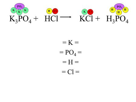 starter draw the following particle model diagrams