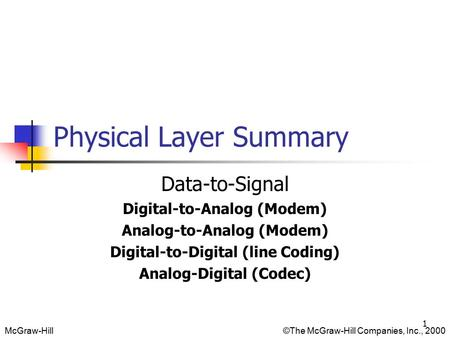 McGraw-Hill©The McGraw-Hill Companies, Inc., 2000 Physical Layer Summary Data-to-Signal Digital-to-Analog (Modem) Analog-to-Analog (Modem) Digital-to-Digital.