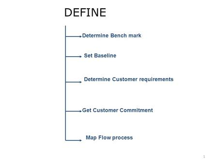 1 DEFINE Determine Bench mark Determine Customer requirements Set Baseline Get Customer Commitment Map Flow process.