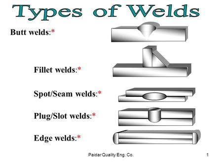 Paidar Quality Eng. Co.1 Page 1 Butt welds:* Fillet welds:* Spot/Seam welds:* Plug/Slot welds:* Edge welds:*