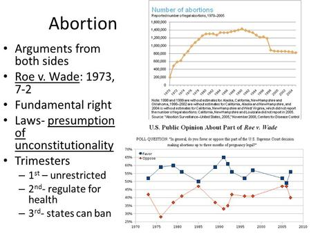 Abortion Arguments from both sides Roe v. Wade: 1973, 7-2 Fundamental right Laws- presumption of unconstitutionality Trimesters – 1 st – unrestricted –