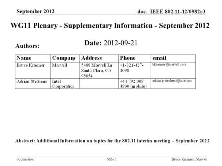 Doc.: IEEE 802.11-12/0982r3 SubmissionBruce Kraemer, MarvellSlide 1 WG11 Plenary - Supplementary Information - September 2012 Date: 2012-09-21 Authors: