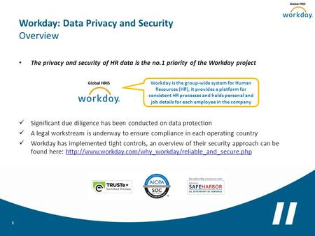 Workday: Data Privacy and Security Overview