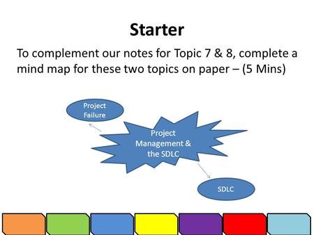 Starter To complement our notes for Topic 7 & 8, complete a mind map for these two topics on paper – (5 Mins) Project Management & the SDLC Project Failure.