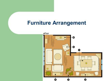 Furniture Arrangement. Activities that commonly take place in living areas: – Conversation, recreation, dining, entertaining, hobbies, relaxing The ideal.