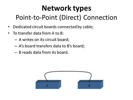 Network types Point-to-Point (Direct) Connection Dedicated circuit boards connected by cable; To transfer data from A to B: – A writes on its circuit board;