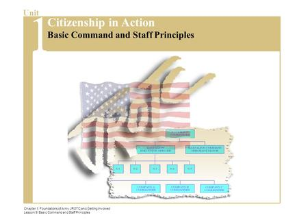 Chapter 1: Foundations of Army JROTC and Getting Involved Lesson 9: Basic Command and Staff Principles Unit Basic Command and Staff Principles Citizenship.