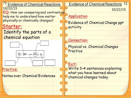 Starter: 72 71 Evidence of Chemical Reactions 10/22/15 Practice: Notes over Chemical Evidences 10/22/15 Evidence of Chemical Reactions Application Evidence.