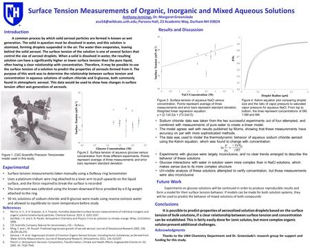 Surface Tension Measurements of Organic, Inorganic and Mixed Aqueous Solutions Acknowledgments Thanks to the UNH Chemistry Department and Dr. Greenslade's.