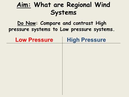 Aim: What are Regional Wind Systems Do Now: Compare and contrast High pressure systems to Low pressure systems. Low PressureHigh Pressure.