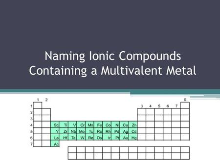 Naming Ionic Compounds Containing a Multivalent Metal.