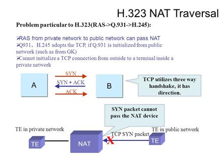 H.323 NAT Traversal Problem particular to H.323(RAS->Q.931->H.245):  RAS from private network to public network can pass NAT  Q931 、 H.245 adopts the.