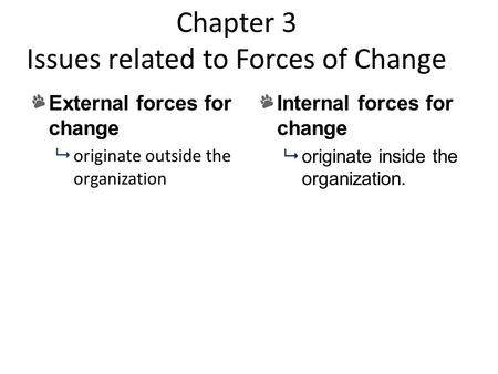 Chapter 3 Issues related to Forces of Change External forces for change  originate outside the organization Internal forces for change  originate inside.