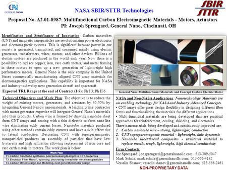 NON-PROPRIETARY DATA NASA SBIR/STTR Technologies Proposal No. A2.01-8987: Multifunctional Carbon Electromagnetic Materials - Motors, Actuators PI: Joseph.