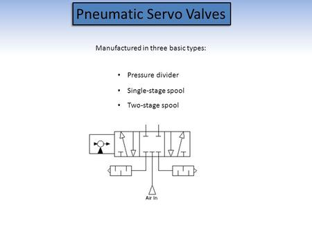 Pneumatic Servo Valves Manufactured in three basic types: Pressure divider Single-stage spool Two-stage spool.