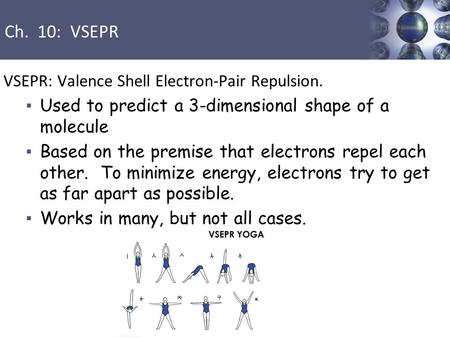 Section 8.13 Molecular Structure: The VSEPR Model VSEPR: Valence Shell Electron-Pair Repulsion. ▪Used to predict a 3-dimensional shape of a molecule ▪Based.
