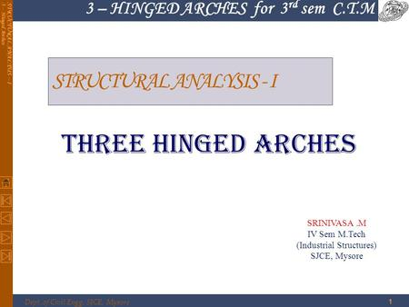Dept. of Civil Engg. SJCE, Mysore 3 – HINGED ARCHES for 3 rd sem C.T.M STRUCTURAL ANALYSIS – I3 – Hinged Arches STRUCTURAL ANALYSIS - I THREE HINGED ARCHES.