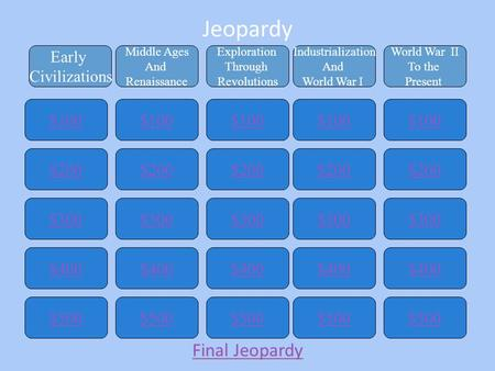 Jeopardy $100 Early Civilizations Middle Ages And Renaissance Exploration Through Revolutions Industrialization And World War I World War II To the Present.