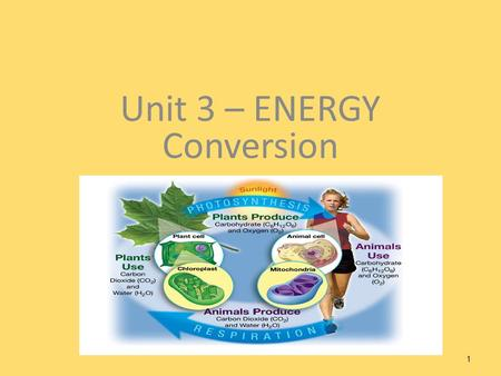 Unit 3 – ENERGY Conversion 1 Laws of Energy- Thermodynamics 1 st Law of Thermodynamics- Energy can neither be created nor destroyed. 2 nd Law of thermodynamics-