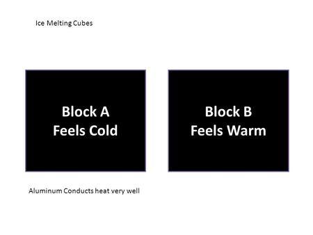 Ice Melting Cubes Block A Feels Cold Block B Feels Warm Aluminum Conducts heat very well.