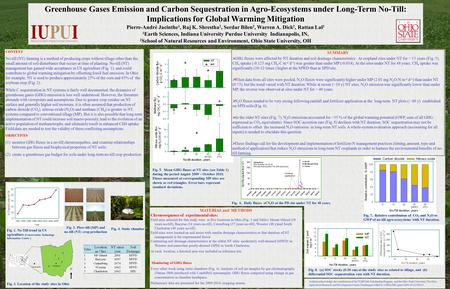 Greenhouse Gases Emission and Carbon Sequestration in Agro-Ecosystems under Long-Term No-Till: Implications for Global Warming Mitigation Pierre-André.
