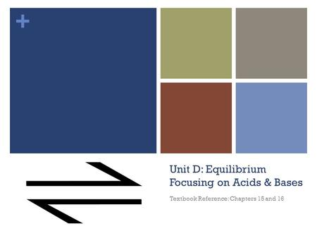 + Unit D: Equilibrium Focusing on Acids & Bases Textbook Reference: Chapters 15 and 16.