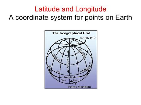 Latitude and Longitude A coordinate system for points on Earth