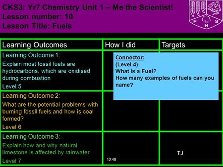 12:49 CKS3: Yr7 Chemistry Unit 1 – Me the Scientist! Lesson number: 10. Lesson Title: Fuels Learning OutcomesHow I didTargets Learning Outcome 1: Explain.
